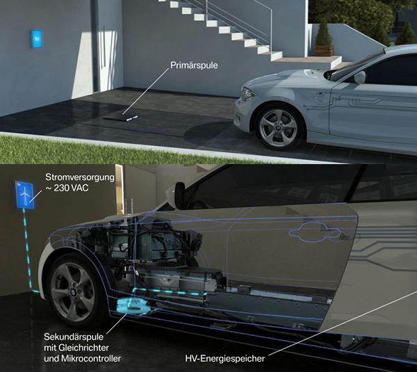 BMW, elektrikli araçları için kablosuz şarj sistemi geliştiriyor